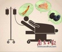 健康管理:术后调养,该大补还是该忌口?